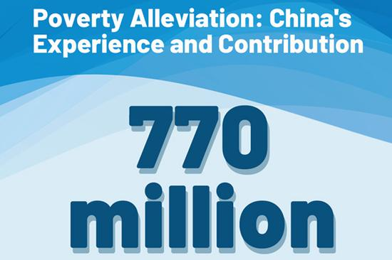 Poverty Alleviation: China's Experience and Contribution